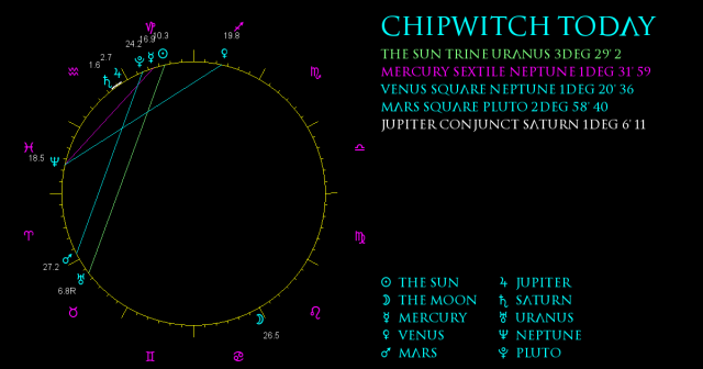 ChipWitch Today for 31 December, 2020