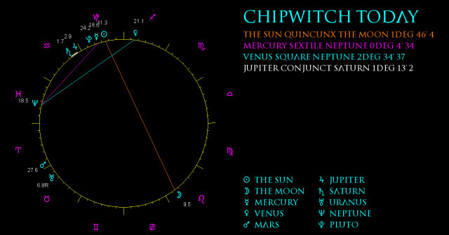 ChipWitch Today for 1 January, 2021